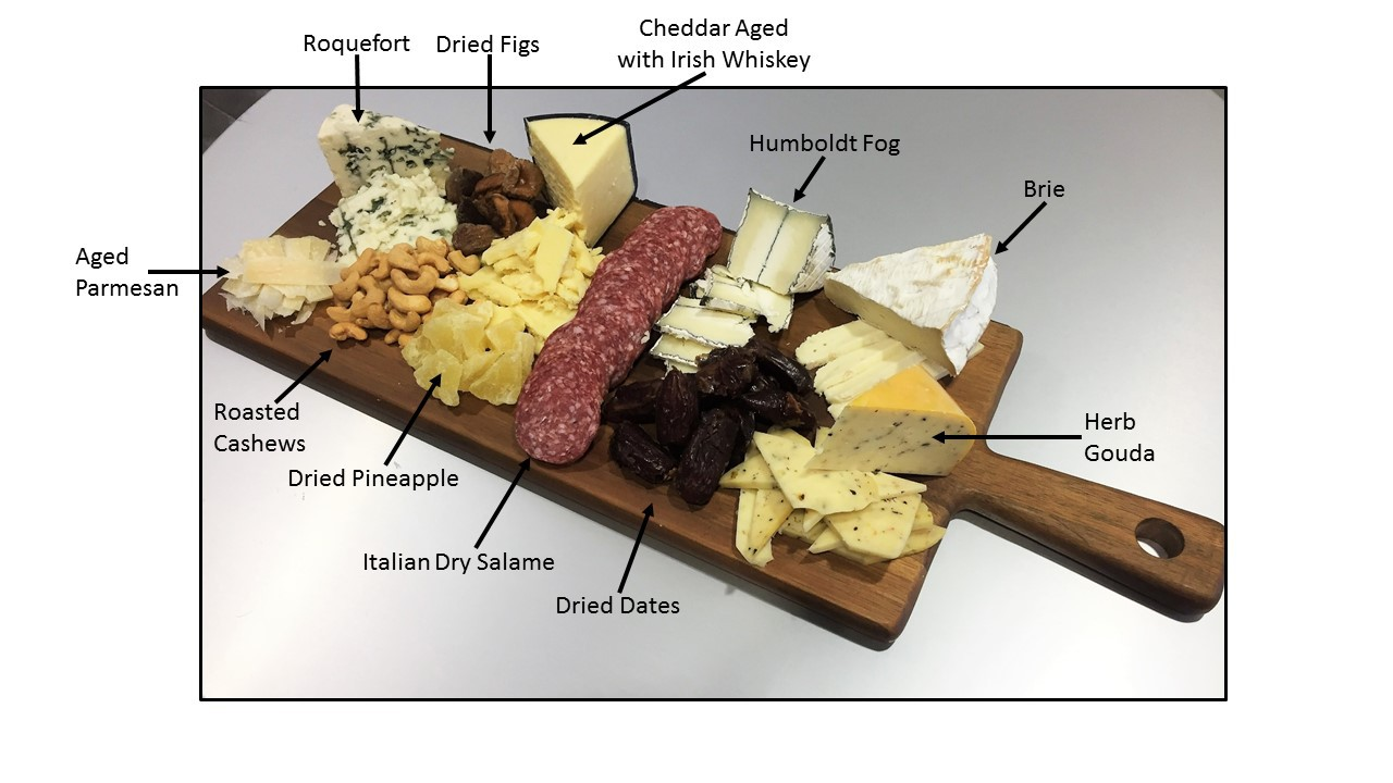 Cheese Board Labled